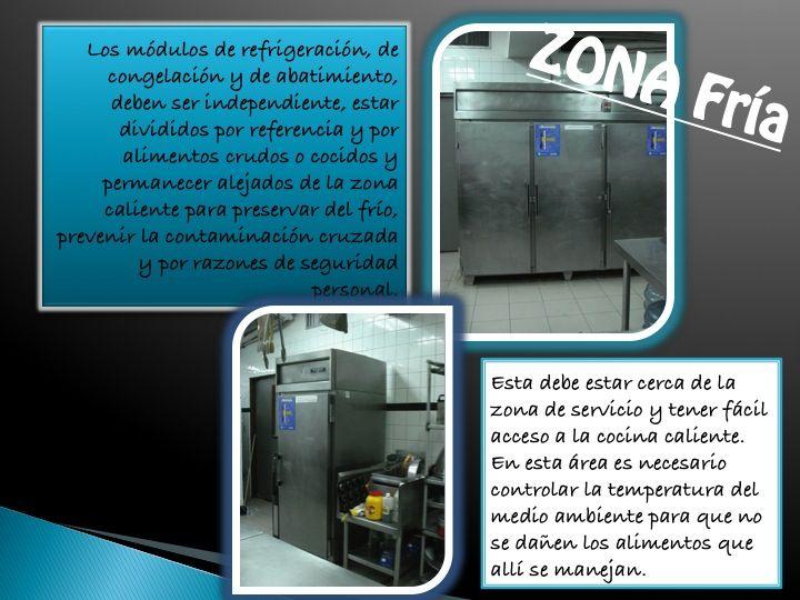 Diseño De Restaurantes Cocinas Industriales Equipment