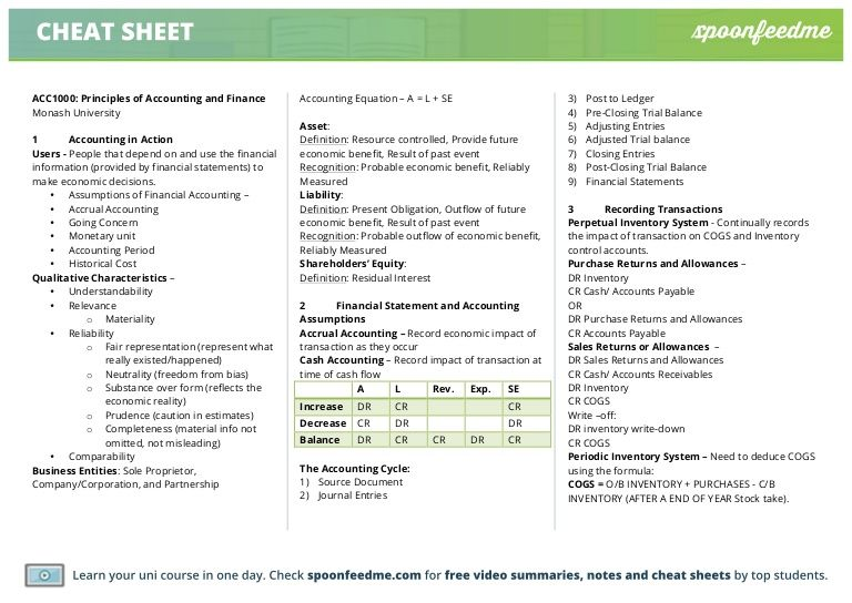 Accounting Journal Entries Cheat Sheet Accounting Tools - opening balance sheet template