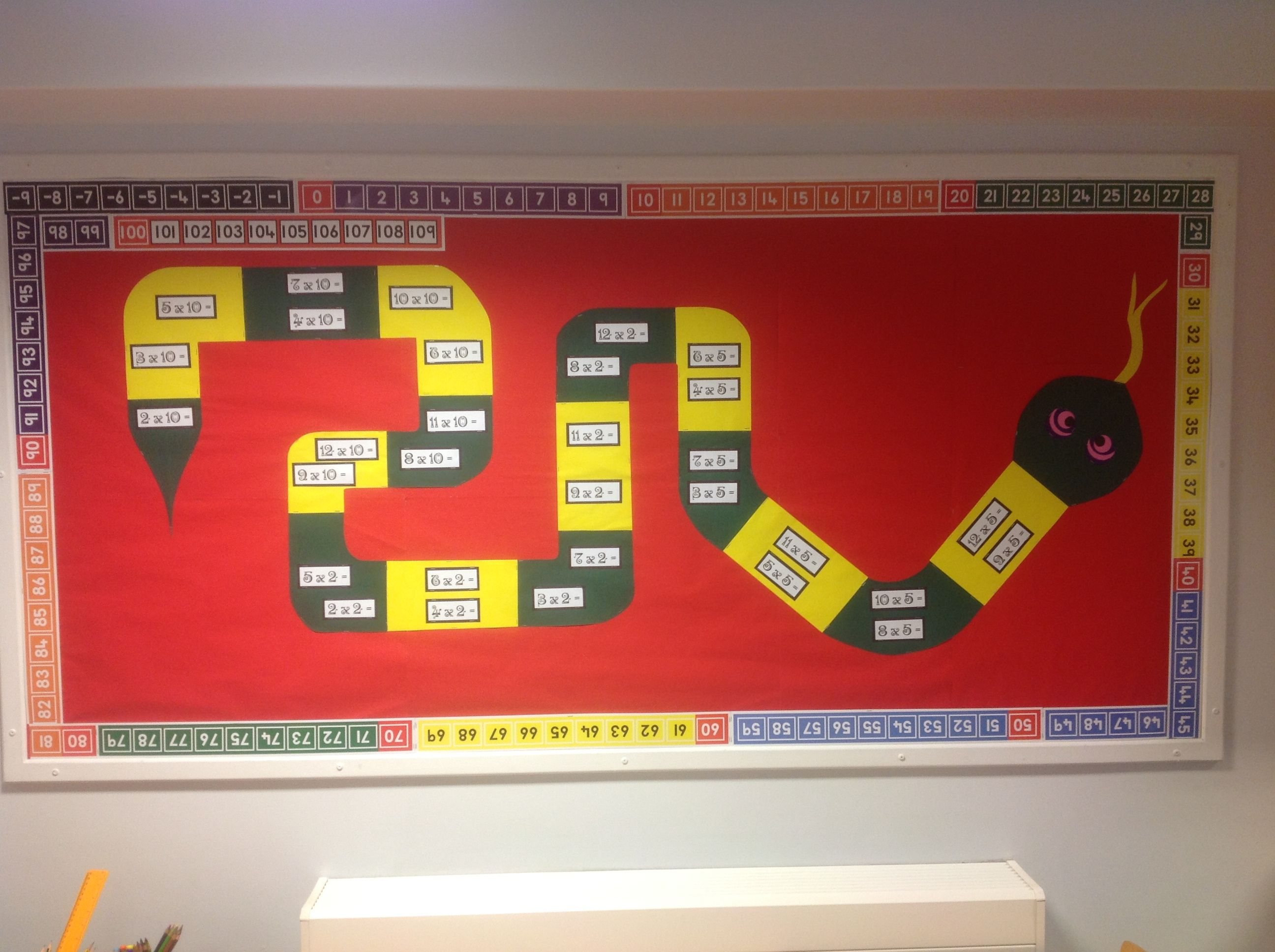Maths Times Tables Board Game Display