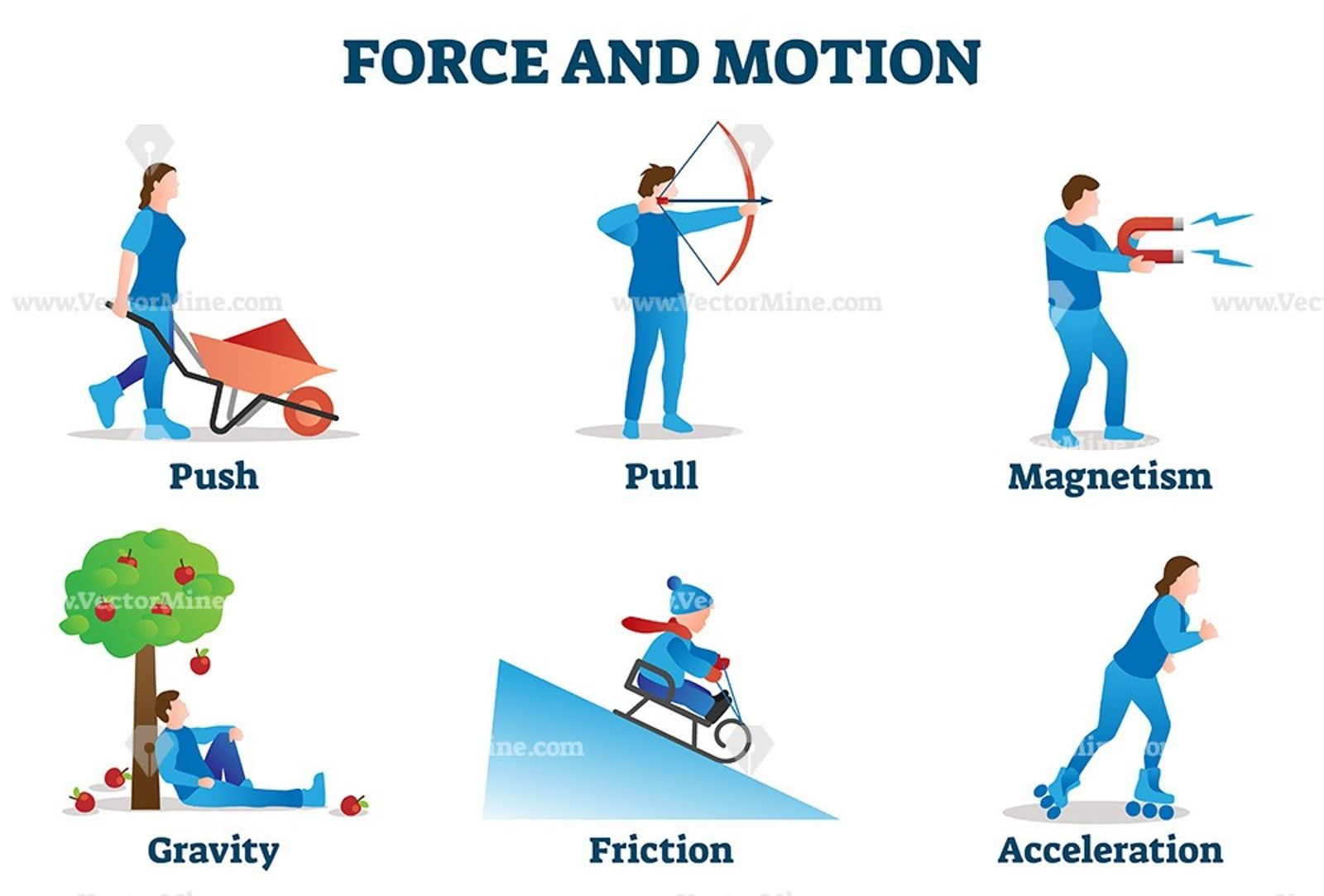 medium resolution of Force and motion vector illustration   Force and motion