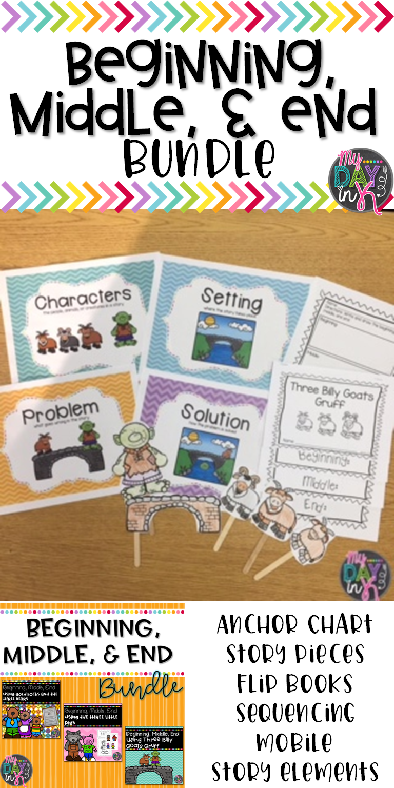 Your Students Will Love Exploring Beginning Middle And End Using These Engaging Activities Paired W Kindergarten Reading Reading Classroom Kindergarten Books [ 1536 x 768 Pixel ]