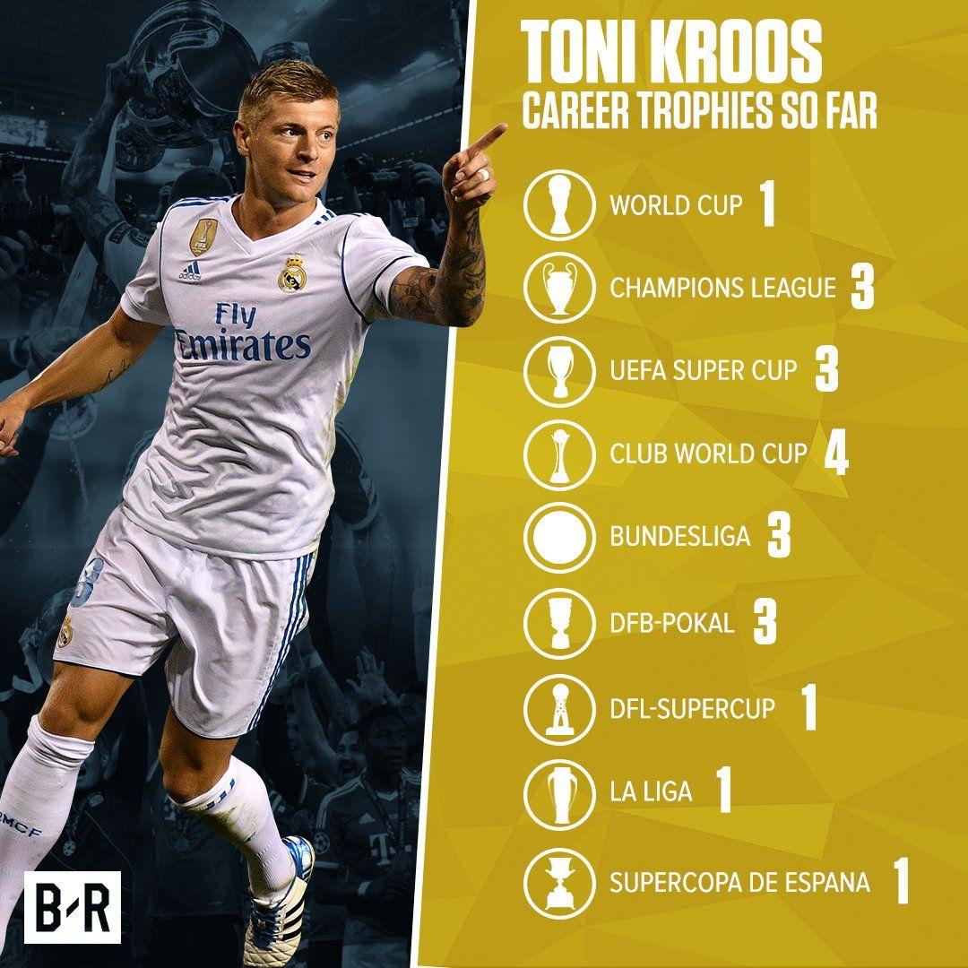 Happy Birthday Toni Kroos Realmadrid Happybirthday Toni Kroos Club World Cup Uefa Super Cup