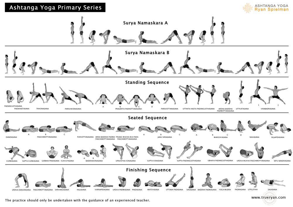 Vinyasa Yoga Poses Chart