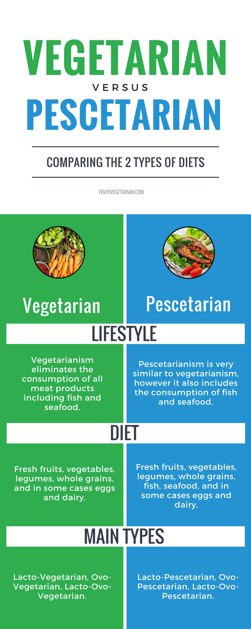 vegan diet vs vegetarian diet