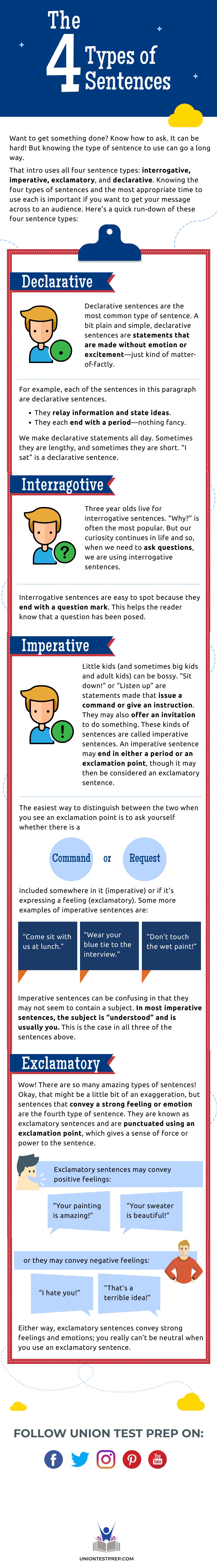 Interrogative Imperative Exclamatory And Declarative If