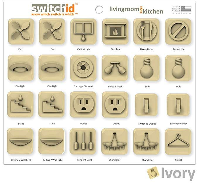 SwitchID Living Room and Kitchen Switch Label and Decal ...