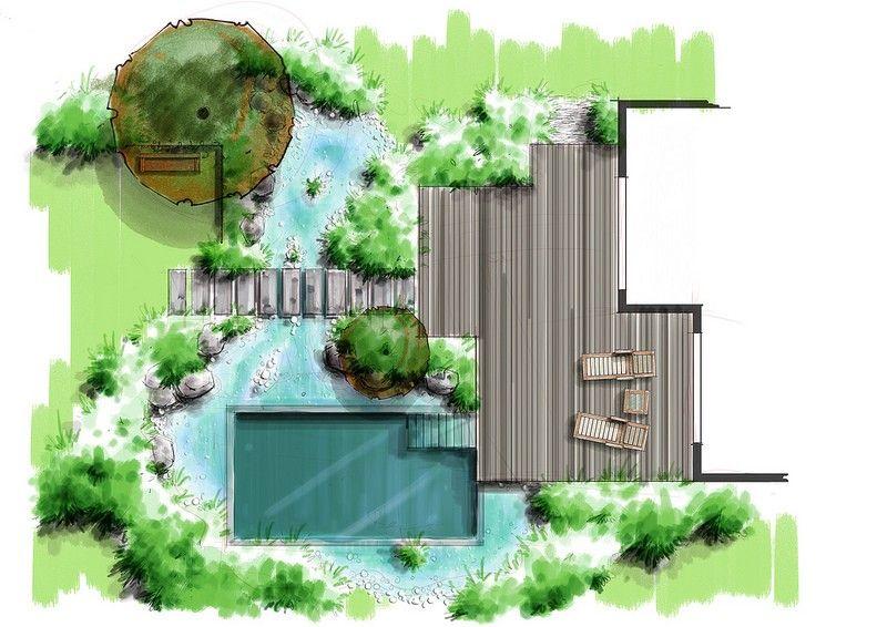 36+ Dessin bassin de jardin ideas