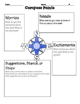 critical thinking graphic organizers