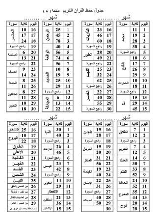 جدول حفظ القرآن الكريم Periodic Table Sheet Music Word Search Puzzle