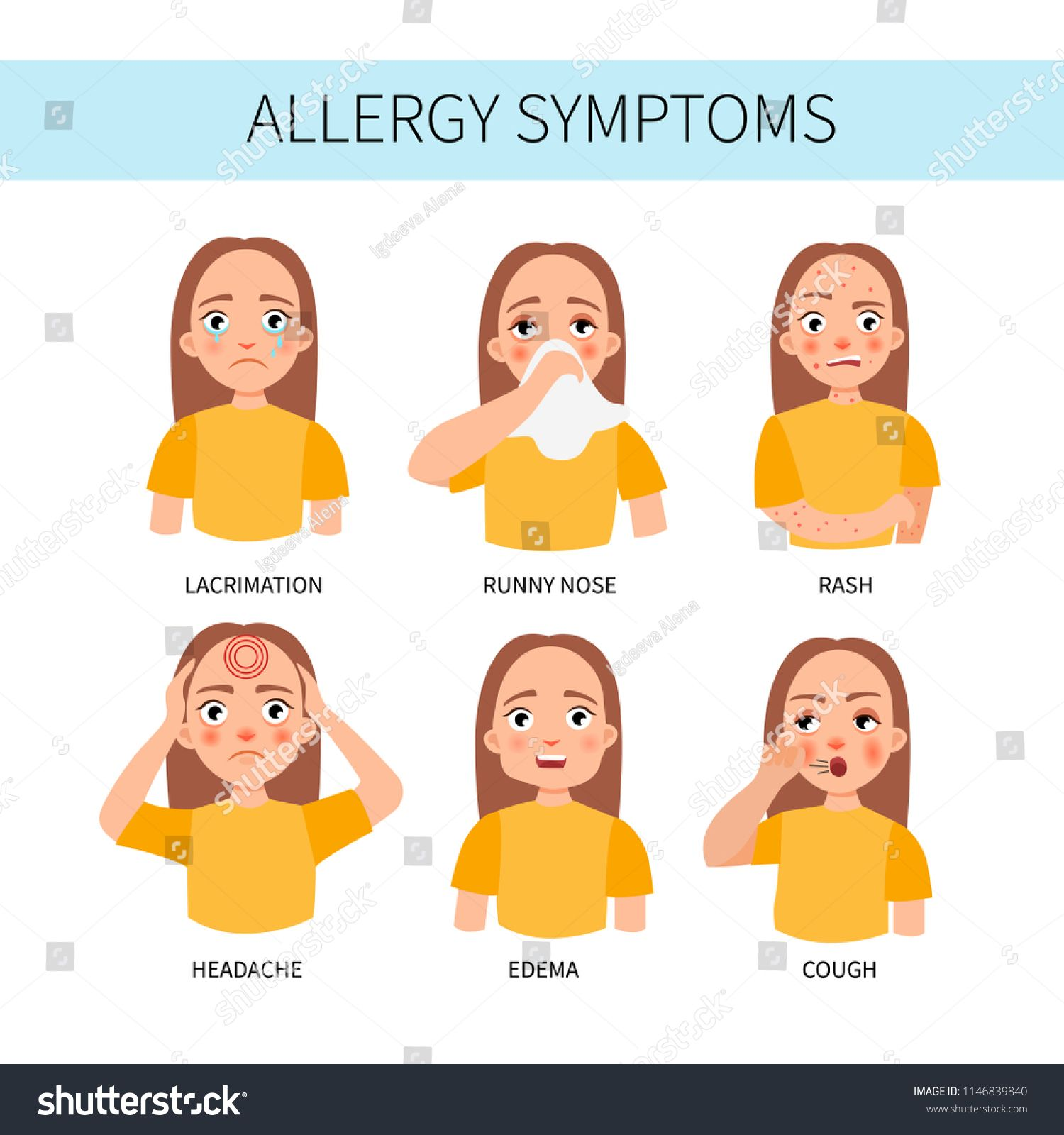 Allergy symptoms lacrimation, sneezing, cough, runny