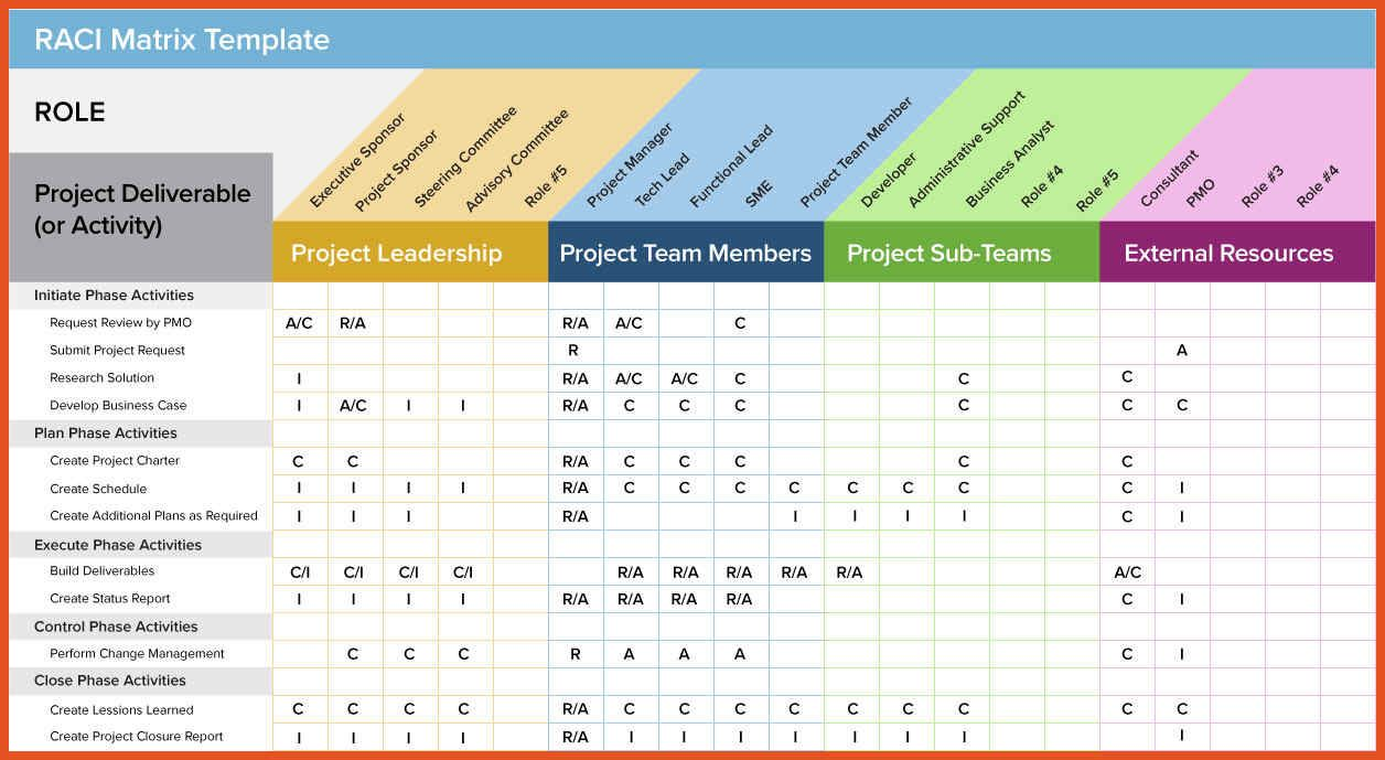 Looking for free RACI Matrix Chart Template for project management ...