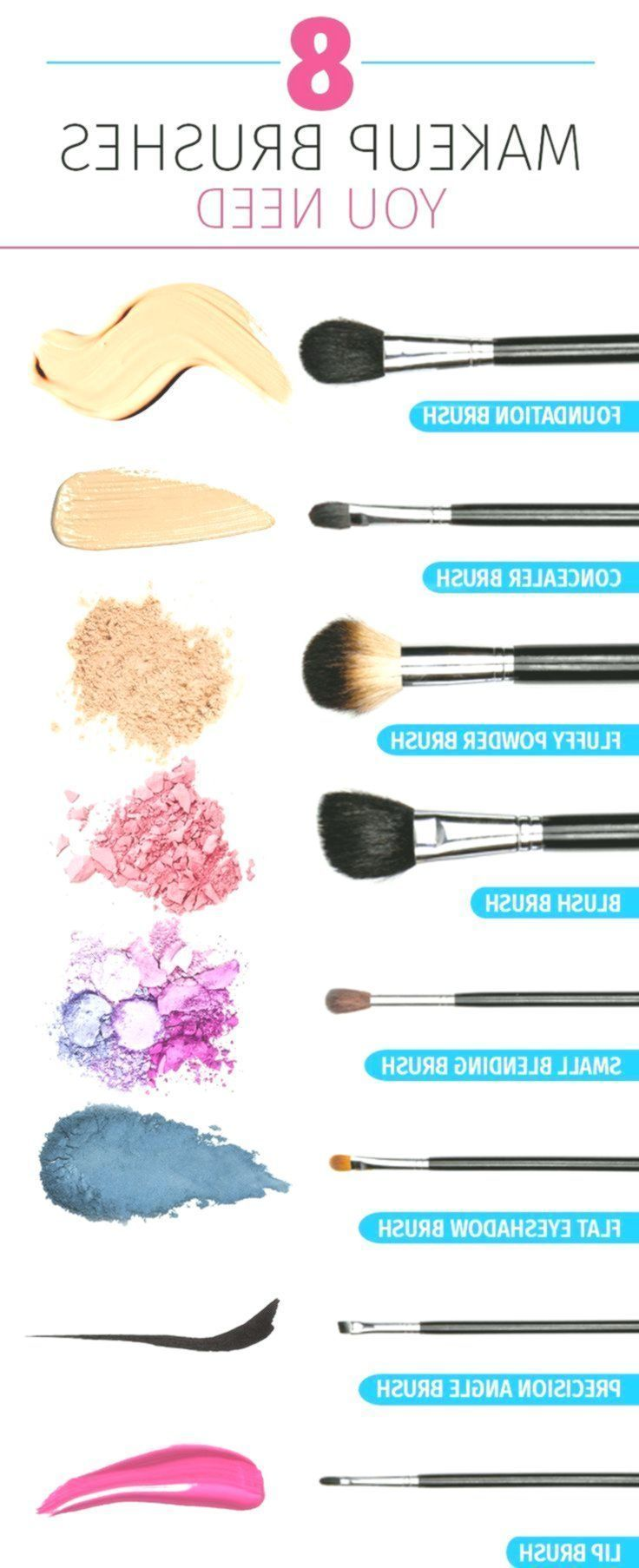 Photo of This make-up brush guide will make sure you have everything you need for your …..