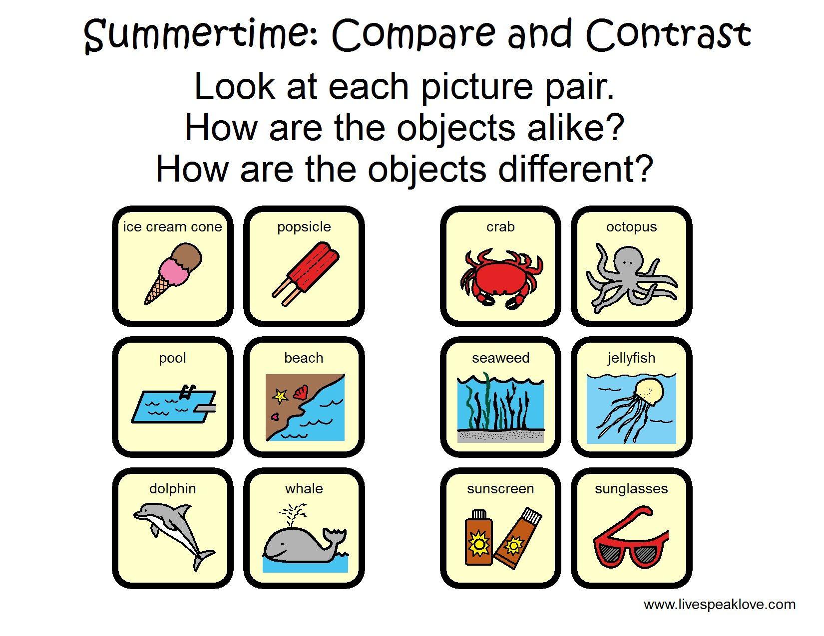 Summer Speech Language Activities From Livespeaklove