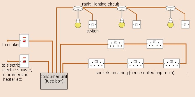 circuit diagram of house wiring