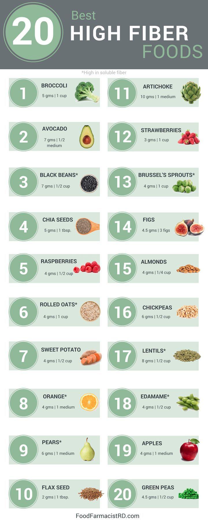 Rezepte für eine cholesterinreiche Ernährung