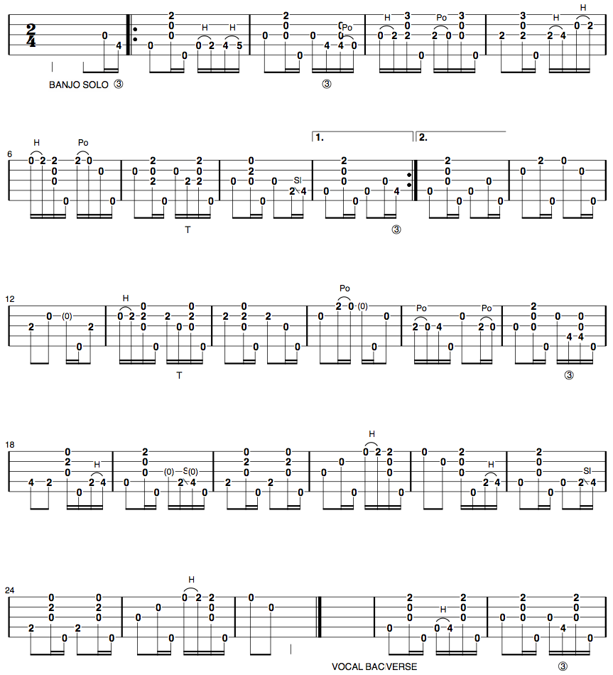 Clawhammer banjo tab of the week dixie musically challenged songs hexwebz Gallery