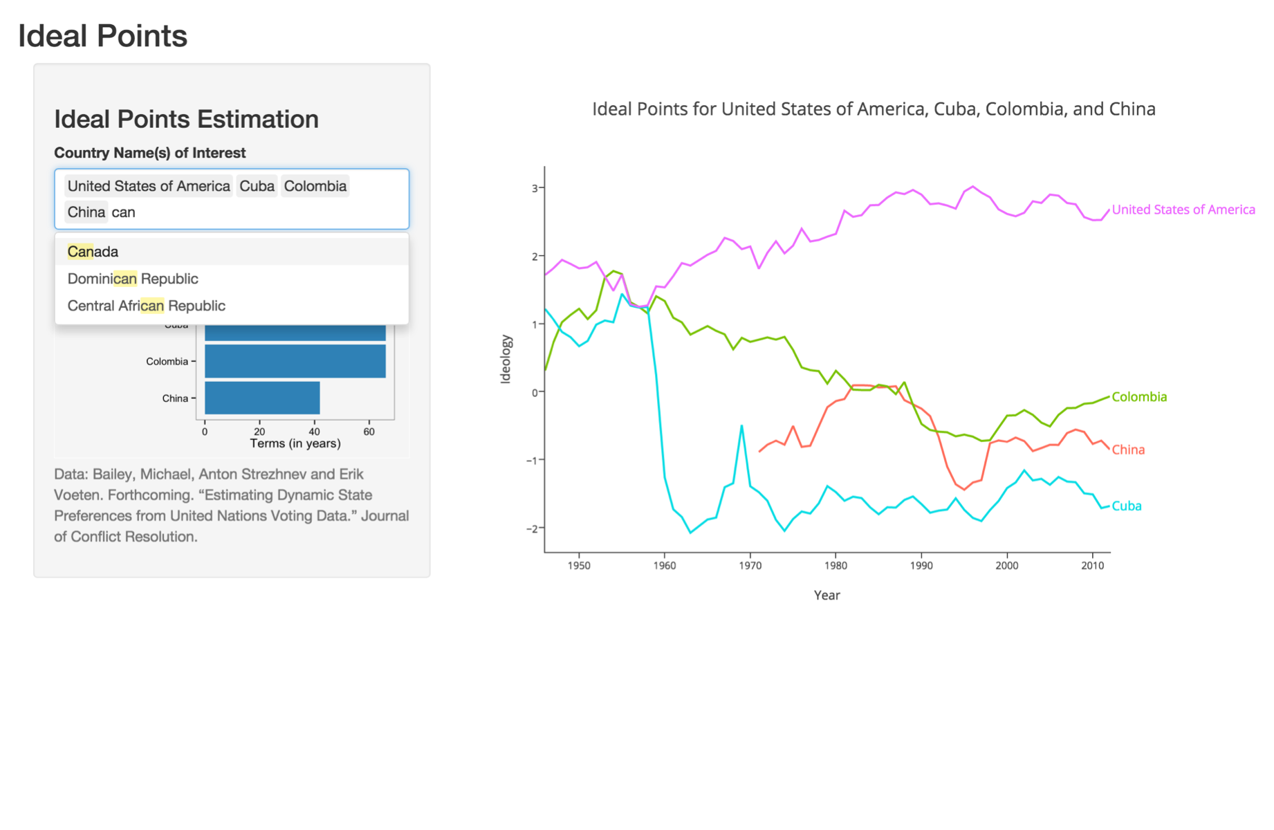 Dashboards in R with shiny plotly | R Programming in 2019