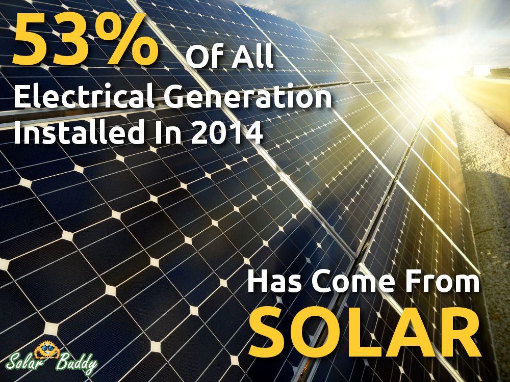 Join The Movement Go Solar Today Solar Savings Solar Solar Panel Cost