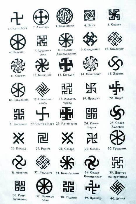 Slovenské, Slovanské symboly (Slavic Slovak Symbols)