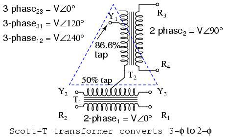 Wondrous House Wiring Diagram Wikipedia Basic Electronics Wiring Diagram Wiring Cloud Oideiuggs Outletorg