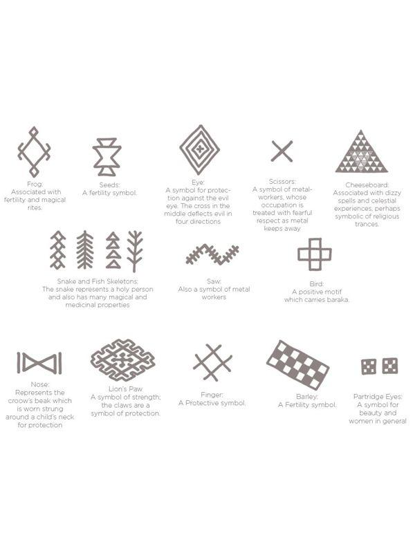 Image result for berber symbol beauty  Tattoo Symbol Designs  Berber tattoo Symbolic tattoos