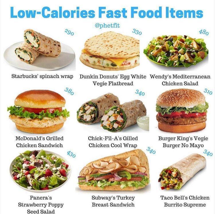Pin by Lucy Schultz on Time to sweat! Fast healthy meals