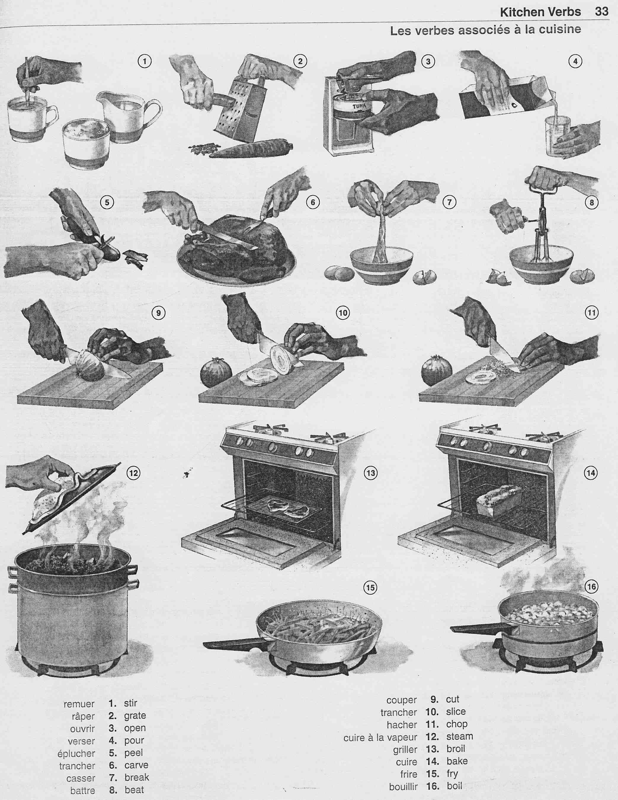 verbes pour cuisiner, exercice | fle: recettes | pinterest