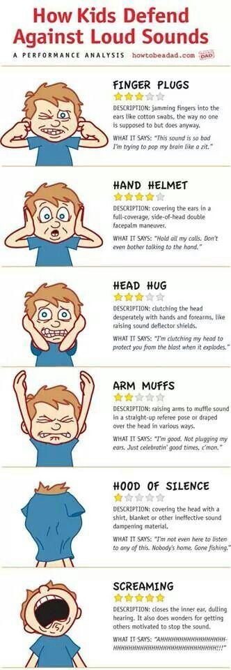 Coping with Noise | Autism sensory Autism spectrum