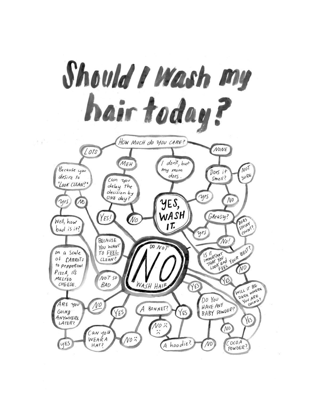 Natural Hair Wash Day Memes