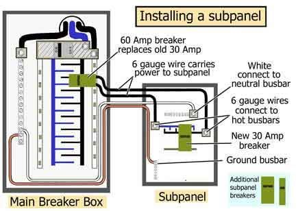 good pictorial explanation of sub-panel installation.Another good pictorial explanation of sub-panel installation.