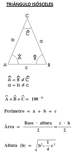 Pin On Triangulo Isosceles