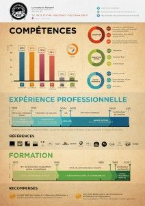 Pin By Brian Lee On Resumes Pinterest Cv Design Resume And