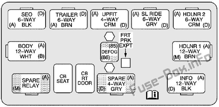 Pin on Cadillac Escalade (GMT 800; 20012006) fuses and relays