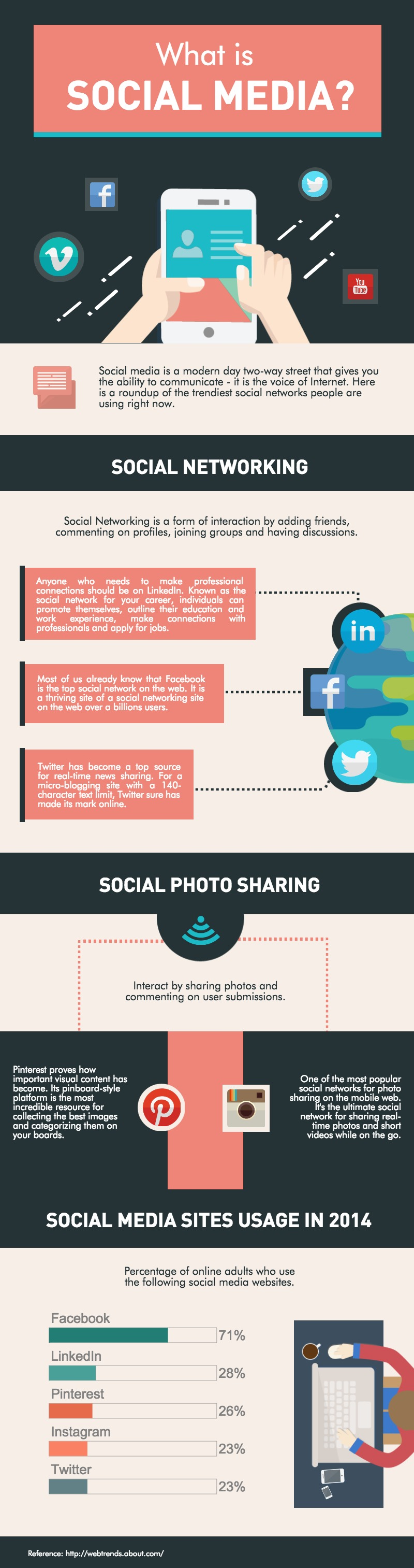 What Is Social Media Social Media Infographic What Is Social Social Media