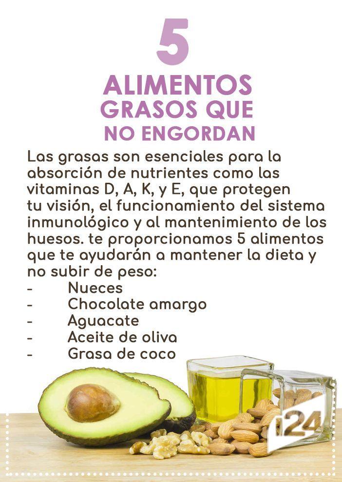 Pin En Dieta Sin Carbohidratos