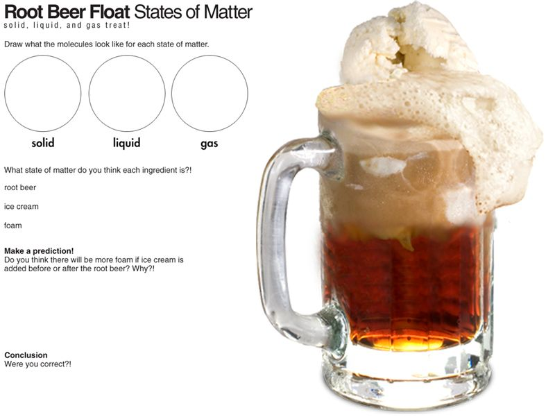teaching matter with root beer floats root beer students and school. Black Bedroom Furniture Sets. Home Design Ideas