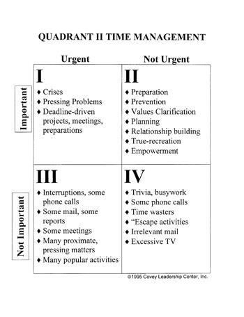 Quadrant Ii Time Management For Musicians Achieve Your Goals By