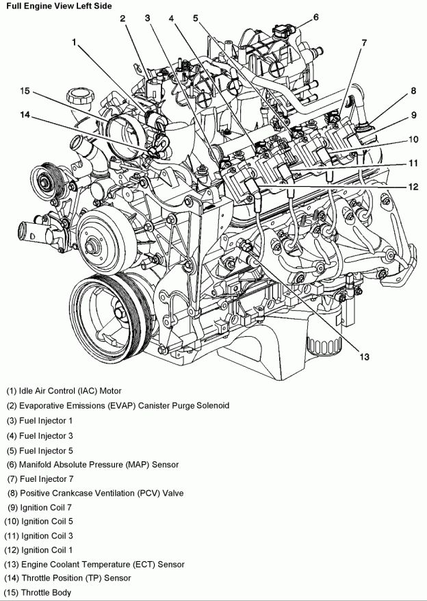 16+ 1984 Chevy Truck Parts Diagram1984 chevy truck parts