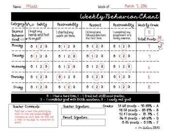 Editable daily and weekly behavior charts also rh pinterest