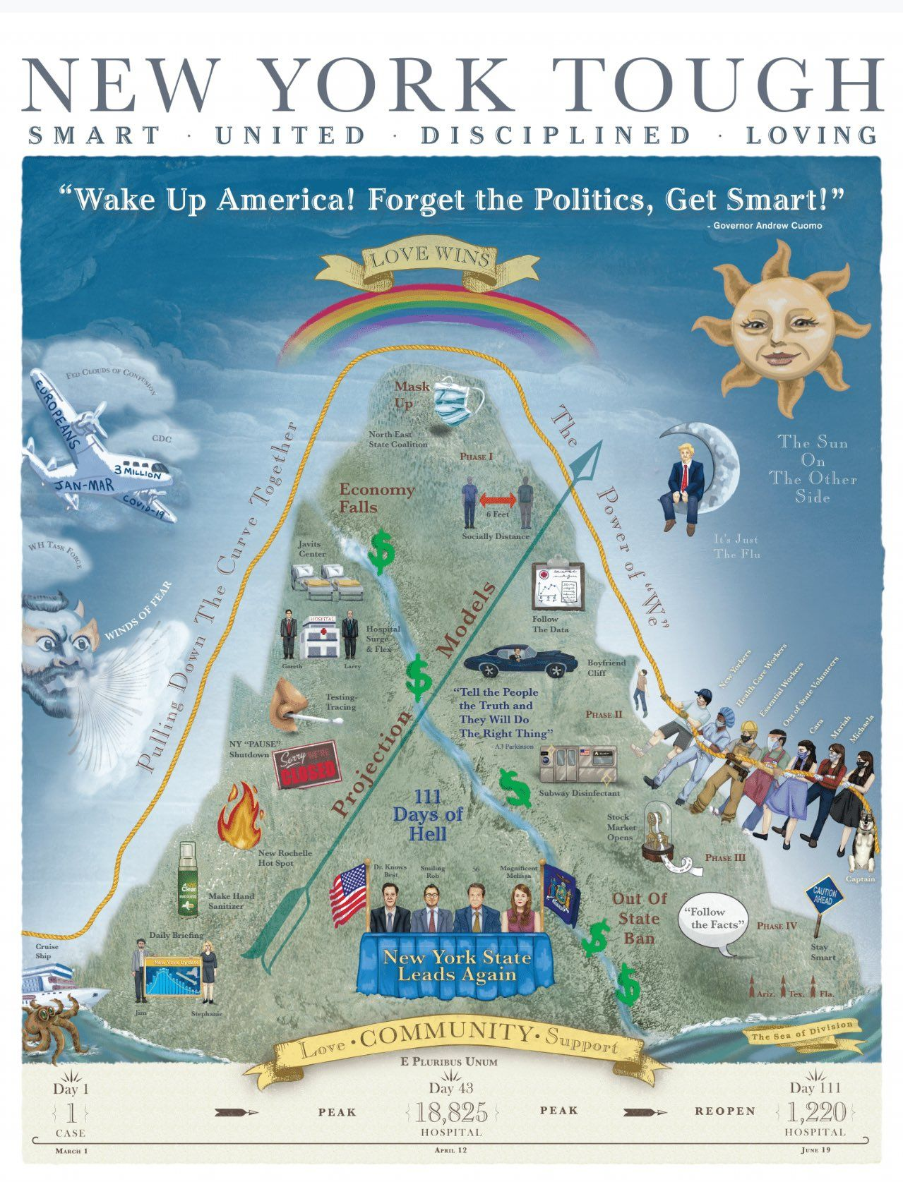 Nick Reisman On Twitter In 2020 Political Artwork Poster Love Posters
