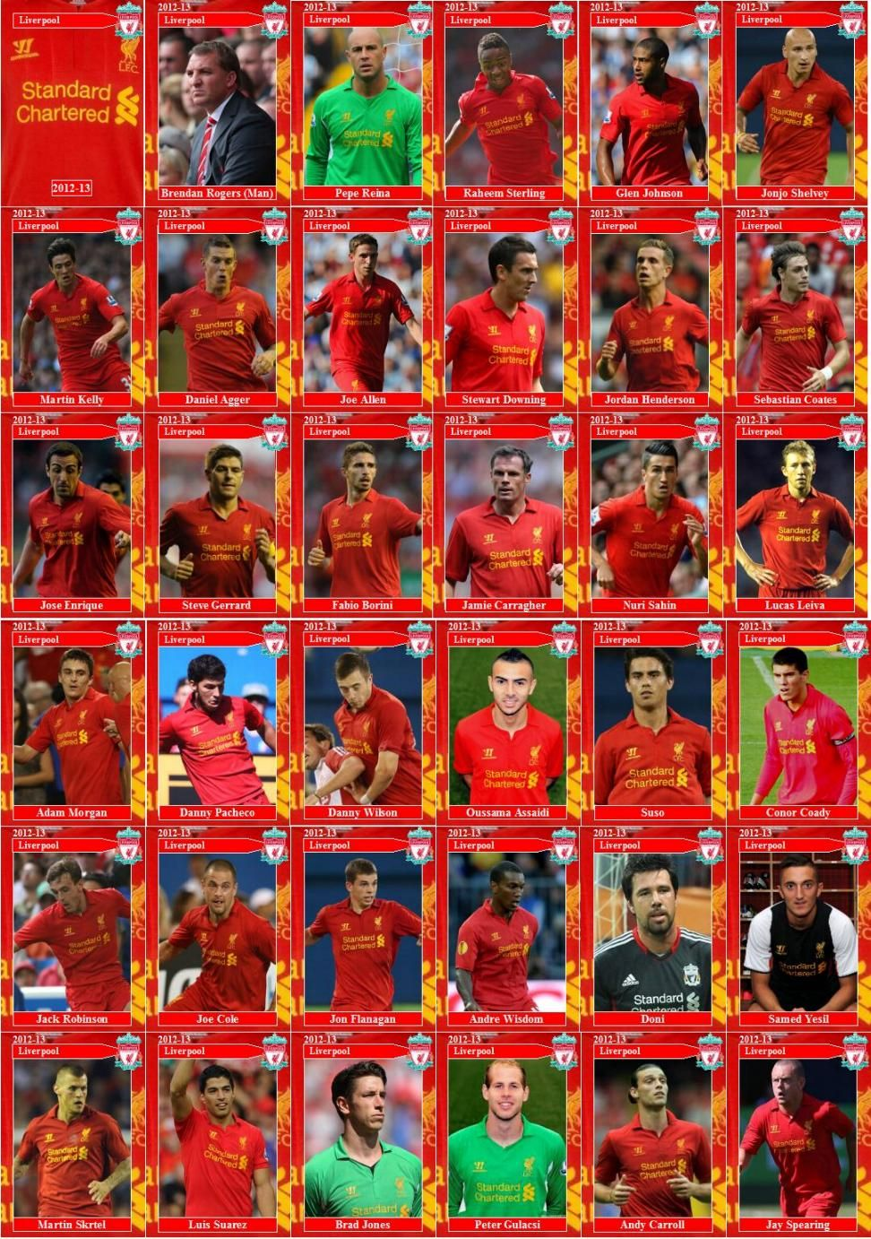 Pin On Reds Teams Of Then And Now