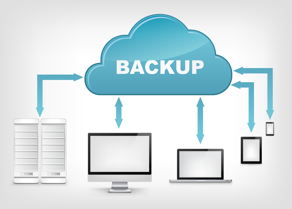 Cloud Backup Services in India Cloud backup, Data backup