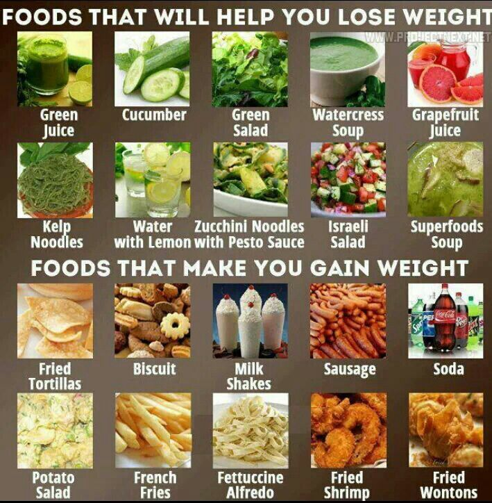 veggies that make you lose weight fast
