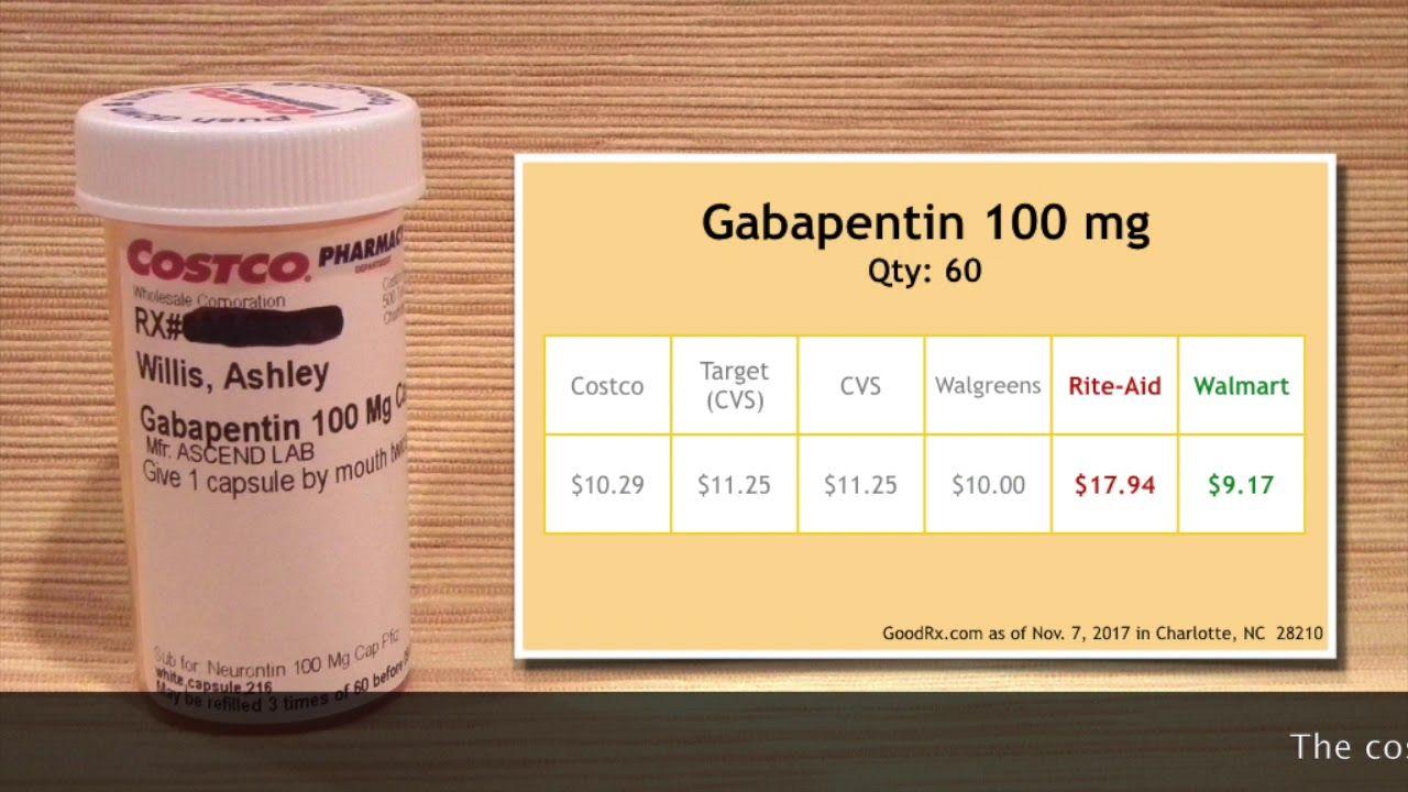 Dog Prescriptions You Better Shop Around! GoodRx Price