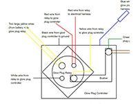 7.3L IDI glow plug controller & relay diagram Plugs
