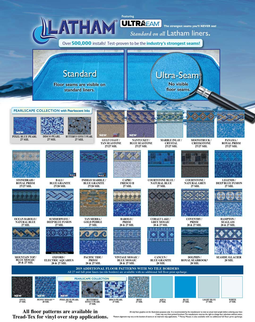 Pool Liner Patterns Latham Pool Pool Liners Swimming Pool Liners