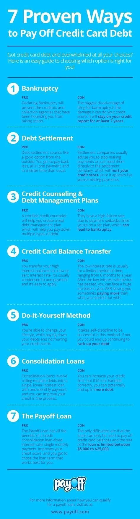Need Help Sticking To A Budget And Whittling Down Your Debt Payoff Can Be Your Credit Card Refinanci Paying Off Credit Cards Credit Cards Debt Budgeting Money