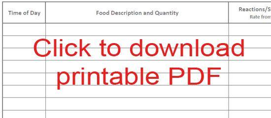 Ibs Food And Symptom Diary  Low Fodmap Eating    Ibs