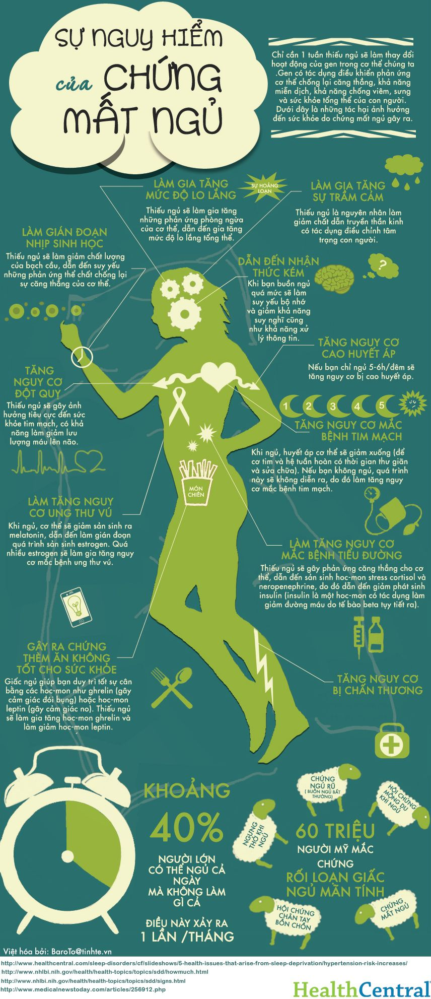 Nguy hiểm chứng mất ngủ ▻ Infographic BLOG http://infographic24h.blogspot.