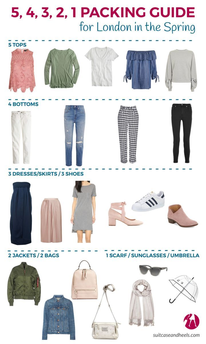 What to Pack for London in the Spring via @suitcaseheels